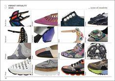 Spring Summer 2017 footwear trend forecast - Cerca con Google