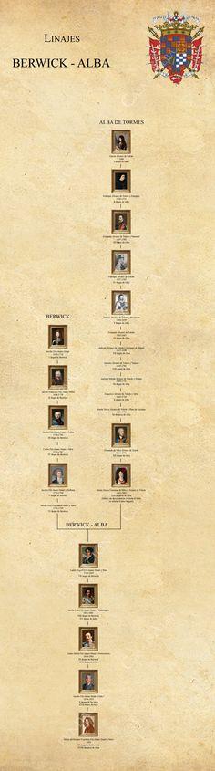 Historia de la Casa de Alba - Fundación Casa de Alba