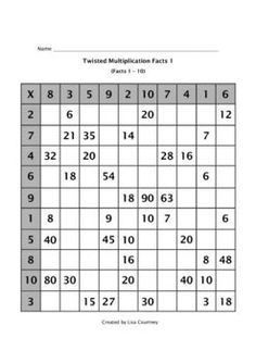 There are 3 multiplication grids included. Students will practice their facts with a twist. These grids are not in any certain order. great for learning math facts! Multiplication Facts Practice, Math Facts, Multiplication Strategies, Math Fractions, Framed Words, Kids Math Worksheets, Math Word Problems, Basic Math, Homeschool Math