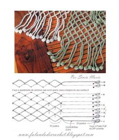 """FALANDO DE CROCHET"": FRANJA DE CROCHÉ PINGENTES PUFFS.  Tutorial and graph for scarf with puff edging.  Nice!"