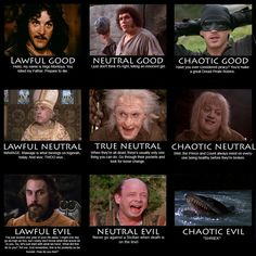 Princess Bride Alignment Table Slight face-palm on the choice for Lawful Good. Inigo Montoya isn't lawful anything. Princess Bride Funny, Princess Bride Quotes, Evil Princess, Inconceivable Princess Bride, Princess Bride Characters, Funny Movies, Good Movies, Chaotic Neutral, Fandoms