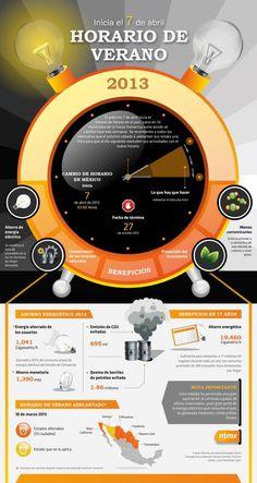 Horario de verano en México #infografia #infographic - http://www.cleardata.com.ar/infografia/horario-de-verano-en-mexico-infografia-infographic.html