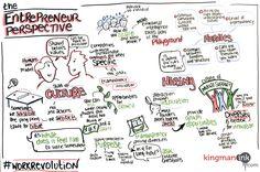 Work Revolution Summit Panel: The Entrepreneur Perspective