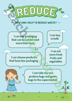 Reduce, Reuse, Recycle, Rethink and Repair Posters