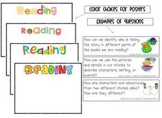 If you have to post essential questions in your classroom then this resource pack is for you. The pack includes colorful posters and essential ques...