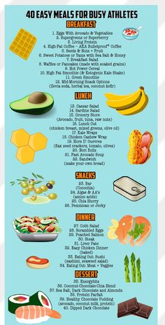 Not sure what to make for your next meal and don't know how to make it healthy? Look no further as Honestly Fitness provides you with 40 easy and healthy meal idea's! Sports Nutrition Soccer Nutrition #Soccer