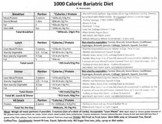 1200 calorie high protein low carb meal plan unanalyzable dr nowzaradan diet plan – the plete guide eat move Low Calorie Meal Plans, 1000 Calorie Diets, 1200 Calorie Diet Plan, Diet Meal Plans, No Carb Diets, Dr Nowzaradan, 1000 Calories, Pre Bariatric Surgery Diet, Bariatric Eating