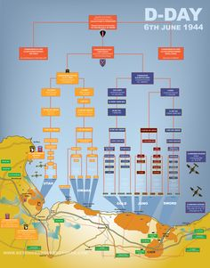 D-Day (June 6, 1944) Infographic Re-Pinned byHistorySimulation.com