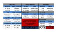 (1) Langue francaise - Français pour tous