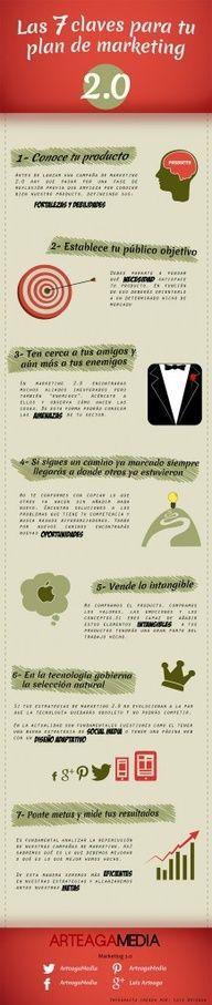 Las 7 claves para tu plan de #marketing #infografía