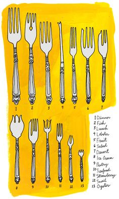 #celebratecolorfully the history of the fork