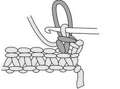 How to Crochet the Loop Stitch ✿⊱╮Teresa Restegui http://www.pinterest.com/teretegui/✿⊱╮