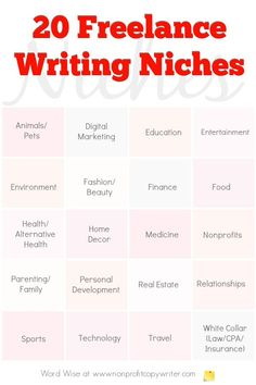 20 Freelance Writing Niches with Word Wise at Nonprofit Copywriter #WritingTips #FreelanceWriting Easy Writing, Writing Jobs, Writing Resources, Blog Writing, In Writing, Home Medicine, Blog Websites, Writing Assignments, Copywriter
