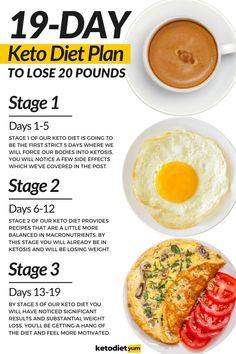 Ketosis Diet, Ketogenic Diet Meal Plan, Ketogenic Diet For Beginners, Keto Diet For Beginners, Diet Meal Plans, Ketogenic Recipes, Diet Recipes, Good Diet Plans, Lchf Diet Plan