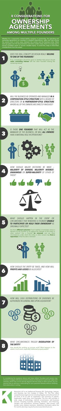 Importance of Ownership Agreements. Infographic content authored by the intellectual property law firm of Klemchuk LLP.
