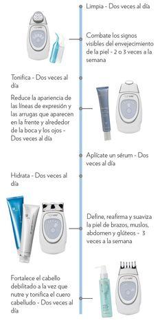 Nu Skin, Face Skin, Galvanic Facial, Ageloc Galvanic Spa, Les Rides, Homemade Skin Care, Tips Belleza, Photo Instagram, Skin Tips
