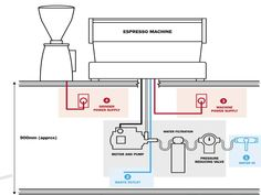 Image Result For Barista Counter Layout Cafe Coffee