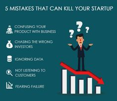 While mistakes do teach you a lot for future, but isn't not falling at all better? Startups, Confused, Mistakes, Teaching, Future, Business, Future Tense, Store, Education
