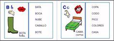 MATERIALES - CONCIENCIA FONOLÓGICA: A,B,C, - FONÉTICO  Materiales para trabajar conciencia fonológica, articulación, apoyo para el aprendizaje de la lectura.   2.-LOTOS-BINGO-CARTELES CON PALABRAS QUE CONTIENEN CADA UNO DE LOS FONEMAS. Letra o fonema con palabras que los contienen.  http://www.catedu.es/arasaac/materiales.php?id_material=842
