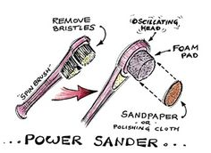 Make a power sander | Scale Auto Magazine