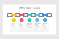 DMAIC Model PowerPoint PPT Template is a professional Collection shapes design and pre-designed template that you can download and use in your PowerPoint. The template contains 20 slides you can easily change colors, themes, text, and shape sizes with formatting and design options available in PowerPoint. Ppt Template, Templates, Ishikawa Diagram, Regression Analysis, Project Management, Keynote, Infographics, Color Change, Presentation