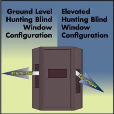 Parking pour Bow Hunter Mule Deer Hunt aluminium extérieur signe pour cabine ou Camp