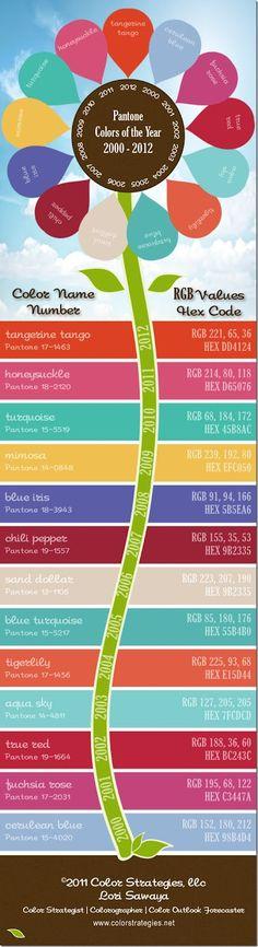 Infografia del color-Gentileza @patygallardo @elcolorcomunica