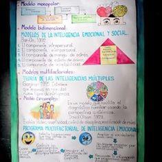 Lámina sobre Inteligencia Emocional. #misdibujos #cosasquehago #inteligenciaemocional #materialdidactico #recursosparaelmaestro #bianco #universidadbicentenariadearagua