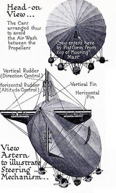 USS Shenandoah diagrams detail (airships.net) by kitchener.lord