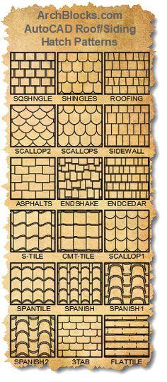 11 Best Autocad Hatch Patterns Images Hatch Pattern