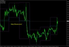 Kis Avg Forex Mt4 Indicator Free Download Free Neon Signs