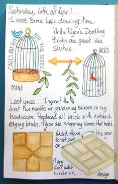 Garden Art Journal . . . Birdcages & Blocks of All Kinds