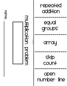 Multiplication: Using Arrays Worksheets   Multiplication ...