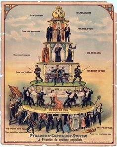 The Pyramid of Capitalist System is a common name of a 1911 American cartoon caricature critical of capitalism, closely based on a Russian flyer of c. The graphic focus is on social stratification by social class and economic Social Class, Social Change, Social Issues, Karl Marx, Illuminati, Social Stratification, Anarcho Communism, Anti Capitalism, Socialism