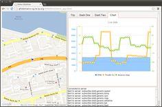 #clickdrive Demo web app