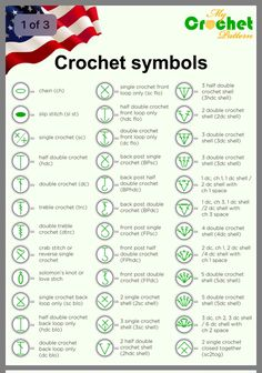 Beginning Crochet Crochet symbols for print - Simple guide to different crochet symbols, charts, diagrams, abbreviations and how to read them. American crocheting abbreviations and it's differences Crochet Instructions, Crochet Diagram, Crochet Chart, Crochet Basics, Knit Or Crochet, Learn To Crochet, Double Crochet, Free Crochet, Crochet Ideas