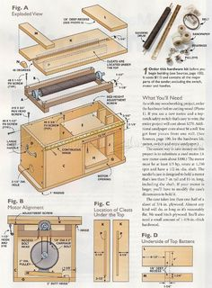 Drum Sander Plans - Sanding Tips, Jigs and Techniques - Woodwork, Woodworking, Woodworking Tips, Woodworking Techniques Sanding Tips, Sanding Wood, Woodworking Techniques, Woodworking Projects, Drums, Projects To Try, Tools, How To Plan, Guide