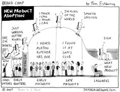Geoffrey Moore's 'Crossing the Chasm' theory - in cartoon form by Tom Fishburne #cicsltt