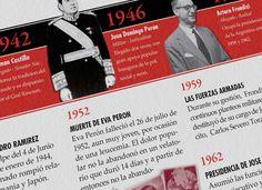 Historia Argentina on Behance