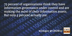 Only 4% of Businesses Properly Manage Their Information