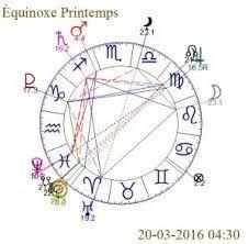 20 mars 2016 à 4h30 c'est le printemps Mars, Symbols, Blog, Whitewash, March, Icons, Glyphs