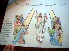 Ascension pull tab paper craft – Catholic Playground Catholic kid activities and crafts Bible crafts religious education DIY