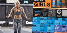 Benchmark Crossfit, You Fitness, Fitness Tips, Crossfit Athletes, Crossfit Abs, Dumbbell Squat, Air Squats, Kettlebell Swings, How To Run Faster