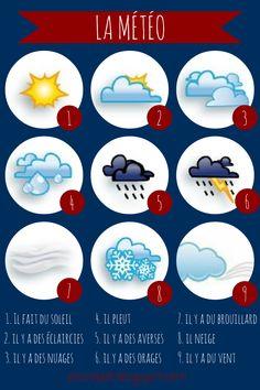Exercices en ligne pour revoir le voca de la météo