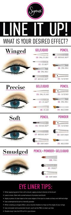 Perfect Eyeliner Application | What Is Your Desired Effect?Eyeliner Tips And Tricks and Step By Step Ideas For Beginners and Advanced.  Ideas For Brown Eyes, For Glasses, For Blondes,  White Women, Black Women, Asian Women, For Teens and For Older Women.  Ideas From Liquid, Pencil, Winged, Gel, Natural, Waterline, Smudge, and Tips On  Applying on Bottom and Top.