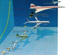 Airplanes, January 1981.