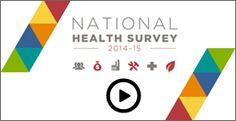 Preliminary data from ABS National Health Survey