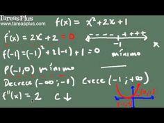 Ejemplos Máximos, mínimos, concavidad, crecimiento y decrecimiento de una función