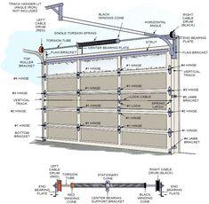 Double Spring Latch Garage Door Lock Component Bag with Cable for 9 Door