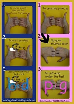b/d and p/g letter reversals are one of the most common mistakes made by early readers and writers. Helps children with dyslexia GREATLY! E Learning, Teaching Reading, Learning Letters, Teaching Kids, Writing Letters, Teaching Phonics, Learning How To Read, Teaching Tools, Kids Phonics